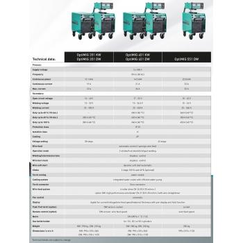 Merkle hegesztőgép OptiMIG 351 DW +SBT 504W, 5m